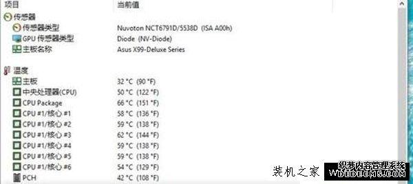 CPU导热硅脂怎么涂比较好 CPU涂硅脂正确方法