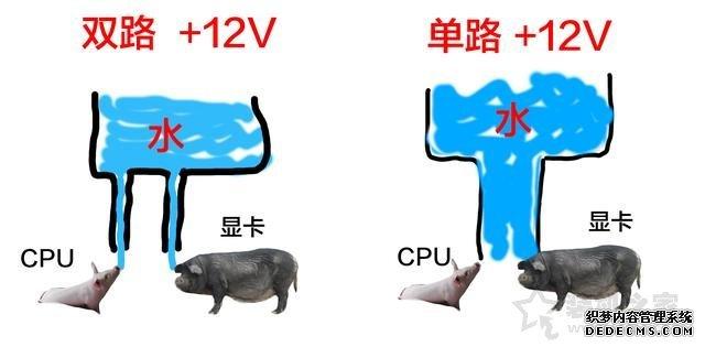 电脑电源基础知识:选购电源你必须需要了解这些知识!