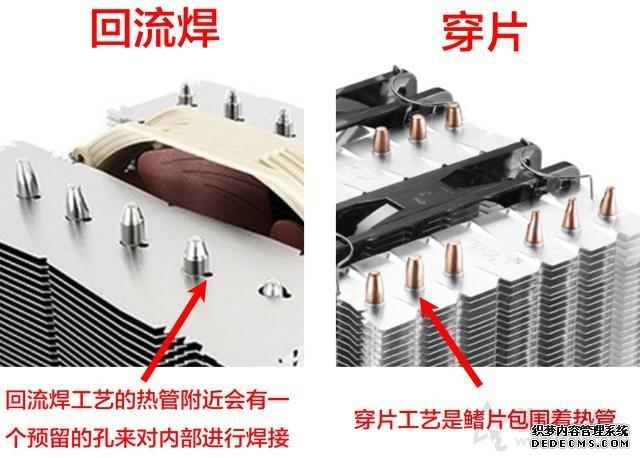 CPU散热器基础知识之CPU风冷散热器知识大全科普