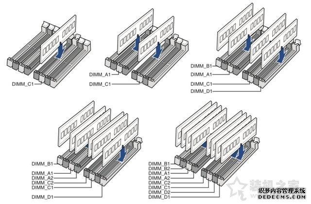 内存如何组建双通道?台式电脑内存组建双通道或四通道图文教程