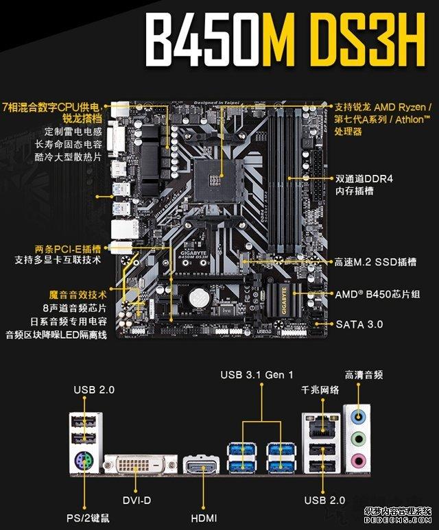 B450新平台 4500元左右锐龙5-2600/GTX1050Ti游戏装机配置推荐