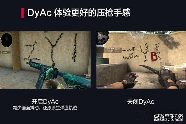 浅谈显示器DyAc技术与动态模糊基础知识