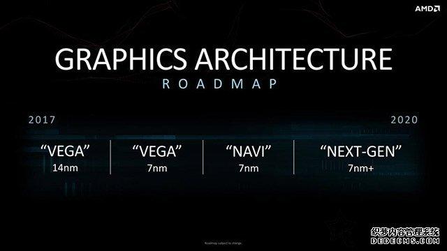 AMD新一代7nm Navi显卡预计将于6月份E3 2019展会发布!