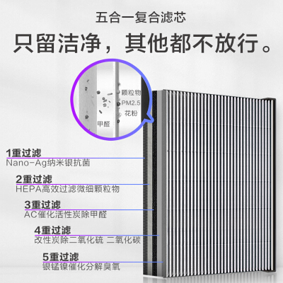 想问一下:亚都kj500g-s5和小米max空气净化器哪个好?测评有什么区别体