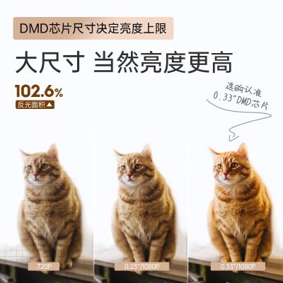 达人剖析极米NEWZ6X和当贝D3X区别大不大?对比哪个好?深度体验评测!